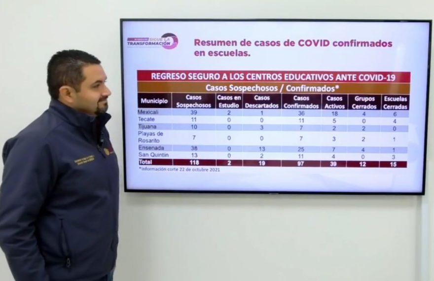 Alonso-Perez-Rico